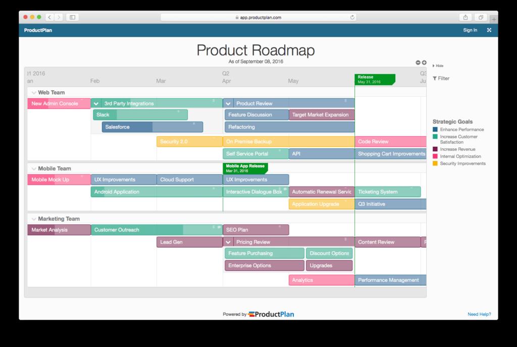 Gantt Chart Product Roadmap